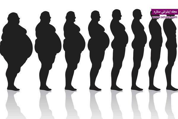 لاغری و کاهش سریع وزن با فشار این نقاط از بدن!